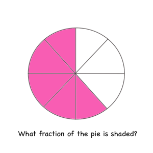 Grade 3_Pie Fraction